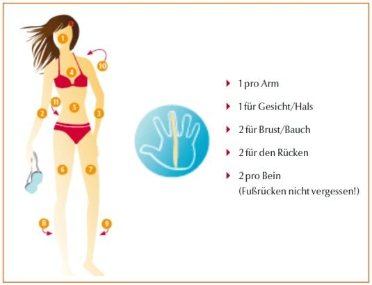 4e7ac1743625c0 11 Striche in Handlänge der Eucerin® Sun Lotions und Cremes sind die  optimale Menge für den gesamten Körper (dies entspricht etwa 7 Teelöffeln),  ...