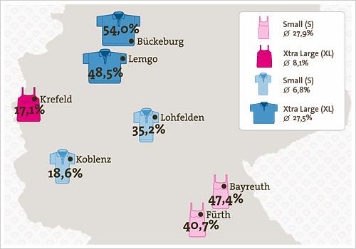 Jacken, Mäntel & Westen : Gute Verkäufe Weiß Lace ArtiDeco
